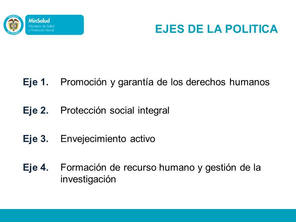 EJES DE LA POLITICA Eje 1. Promoción y garantía de los derechos humanos. Eje 2. Protección social integral.