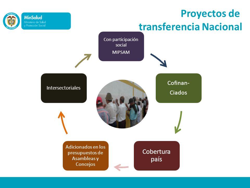 transferencia Nacional