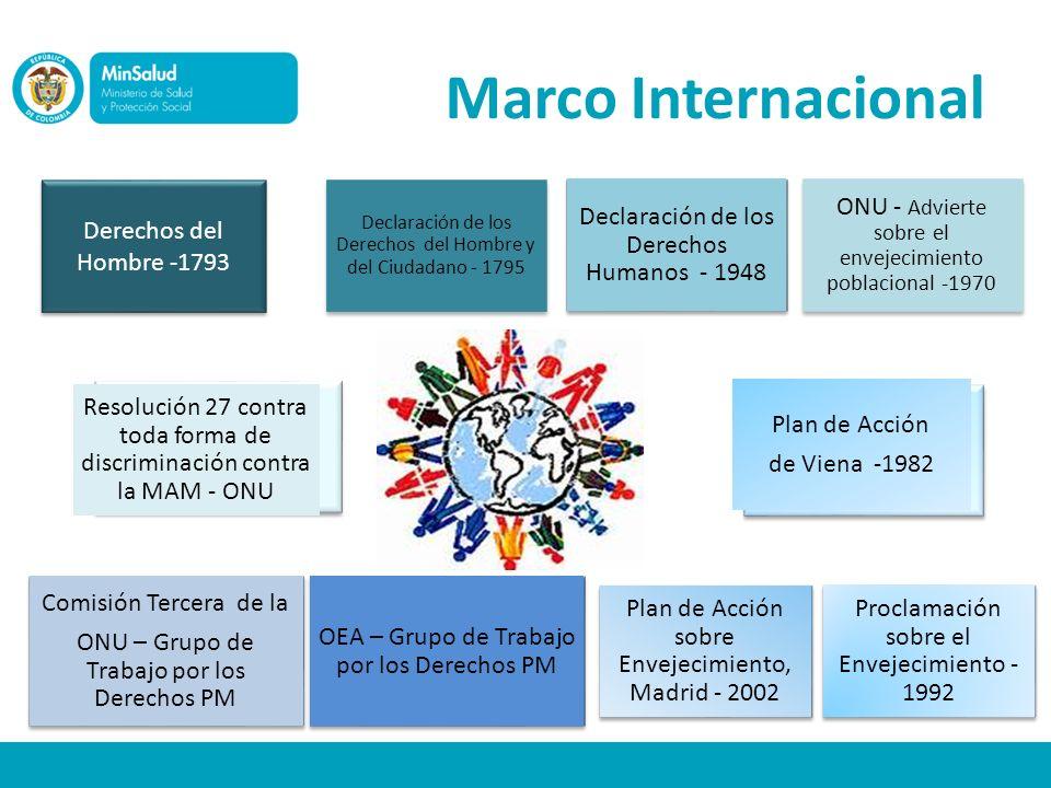 Marco Internacional Derechos del Hombre -1793
