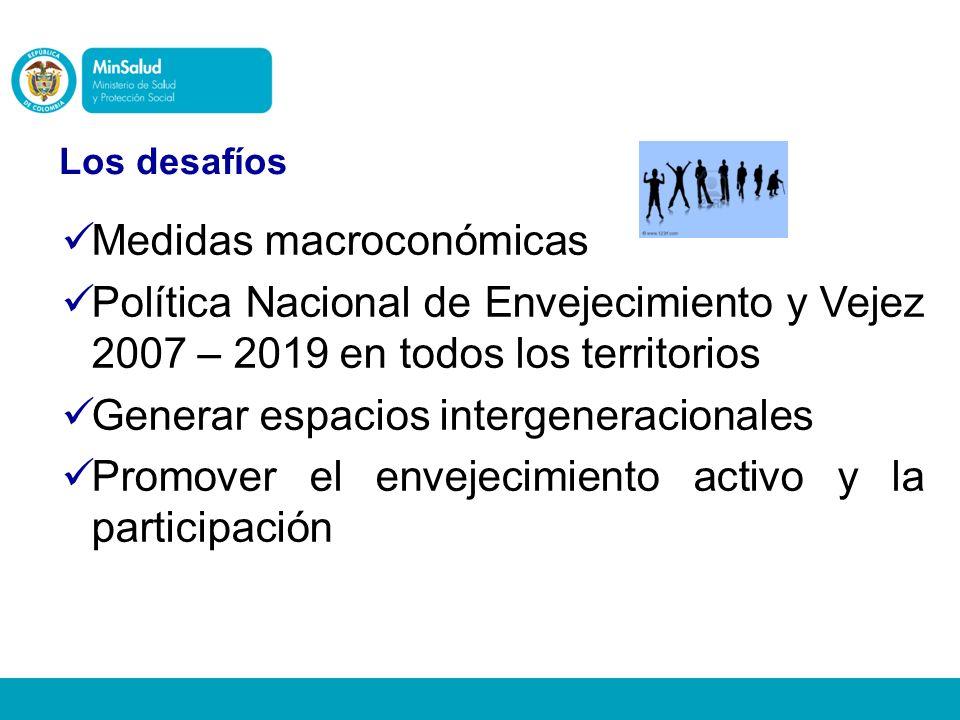 Medidas macroconómicas