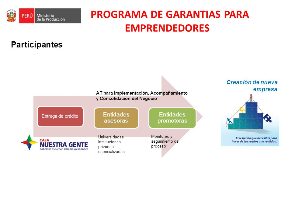 PROGRAMA DE GARANTIAS PARA EMPRENDEDORES