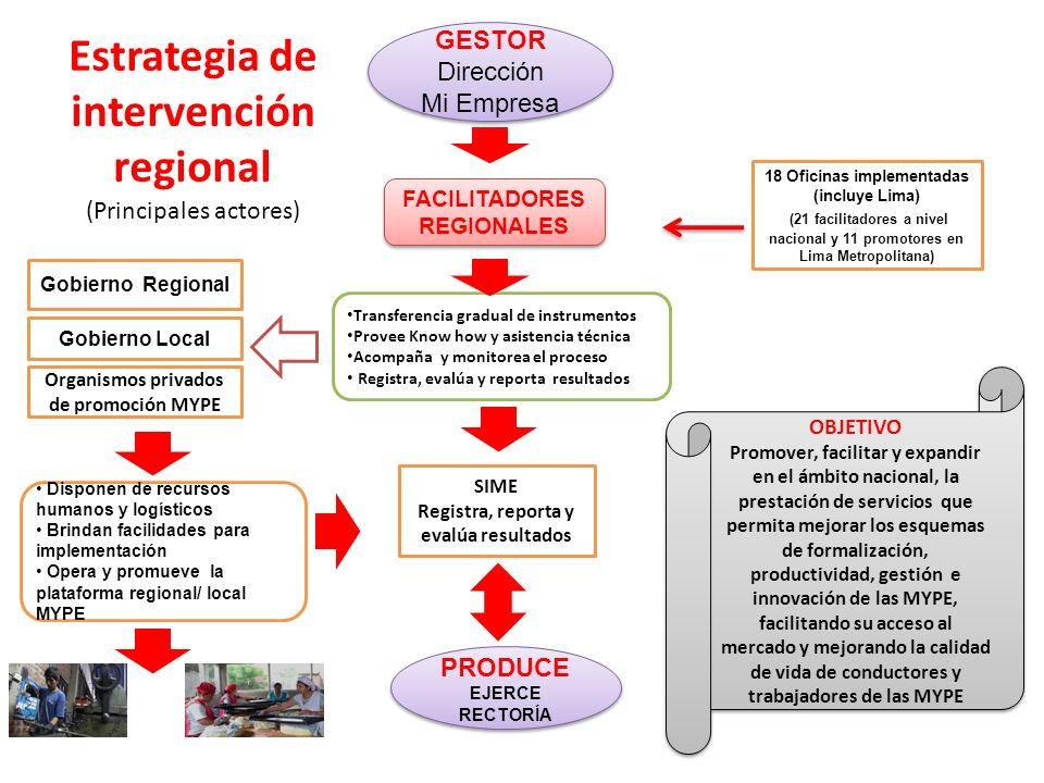 Estrategia de intervención regional