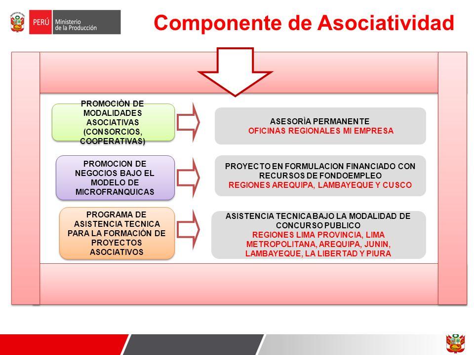 Componente de Asociatividad