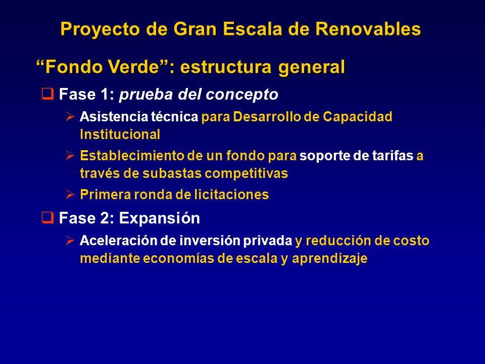 Proyecto de Gran Escala de Renovables