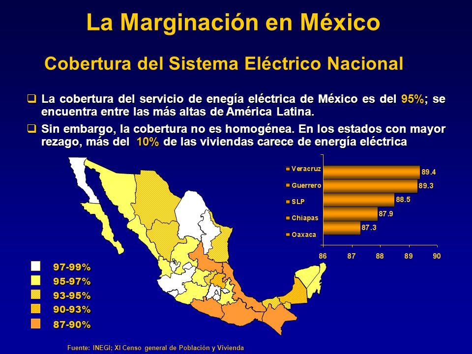Cobertura del Sistema Eléctrico Nacional