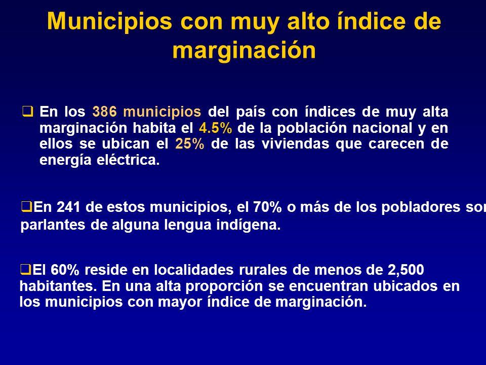 Municipios con muy alto índice de marginación