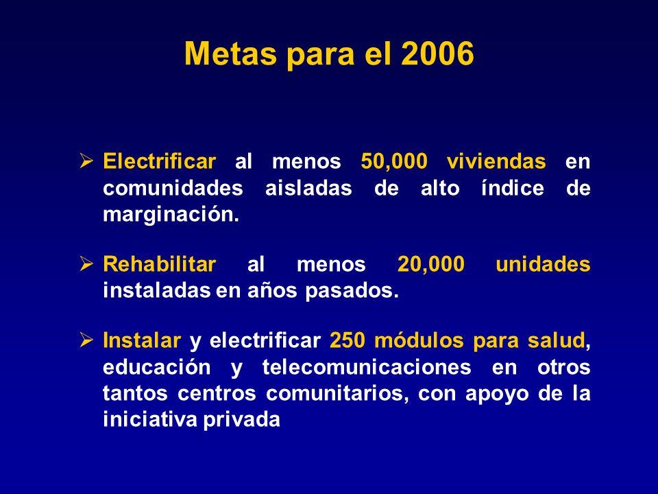 Metas para el 2006 Electrificar al menos 50,000 viviendas en comunidades aisladas de alto índice de marginación.