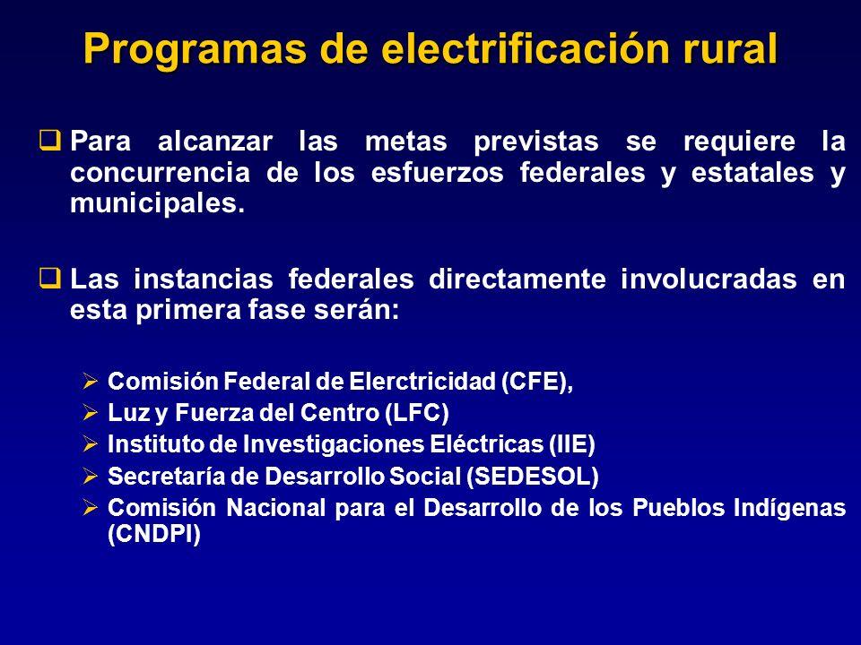 Programas de electrificación rural