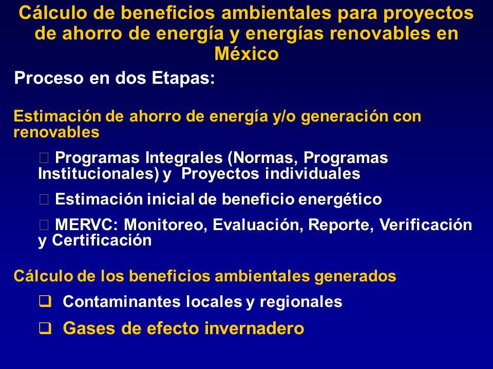 Cálculo de beneficios ambientales para proyectos de ahorro de energía y energías renovables en México