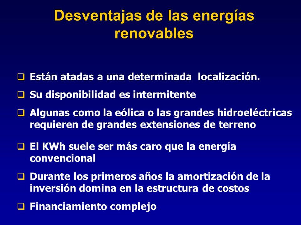 Desventajas de las energías renovables