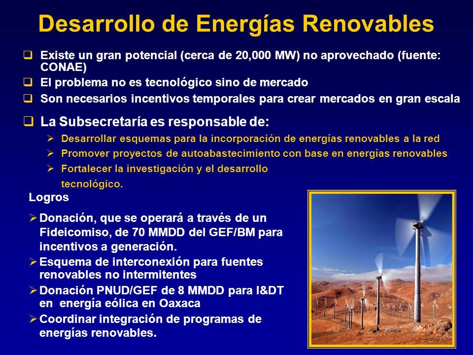 Desarrollo de Energías Renovables