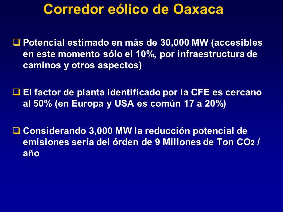 Corredor eólico de Oaxaca