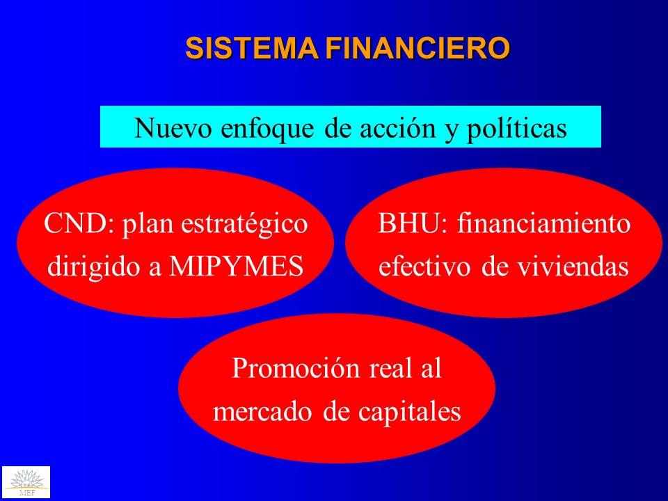 Nuevo enfoque de acción y políticas