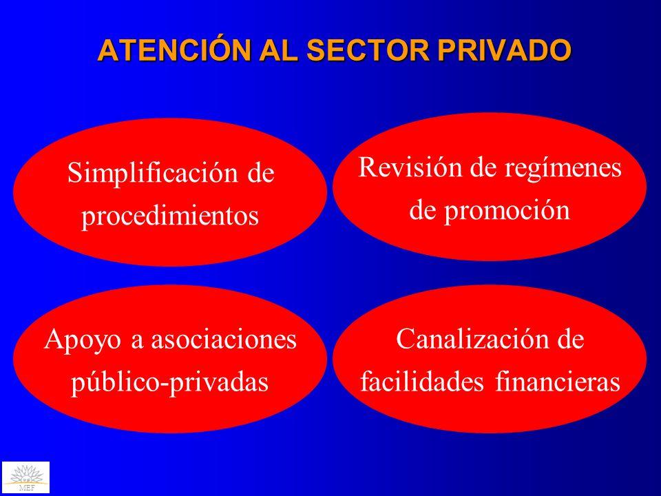 ATENCIÓN AL SECTOR PRIVADO
