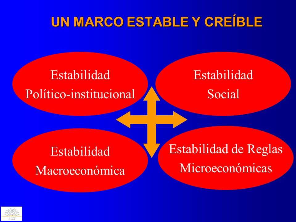 UN MARCO ESTABLE Y CREÍBLE