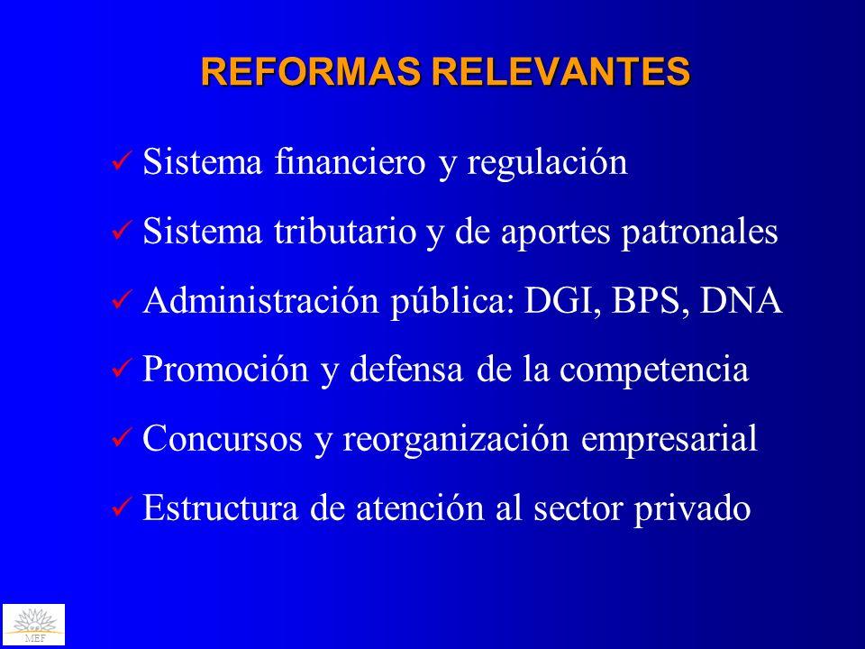 REFORMAS RELEVANTES Sistema financiero y regulación. Sistema tributario y de aportes patronales. Administración pública: DGI, BPS, DNA.