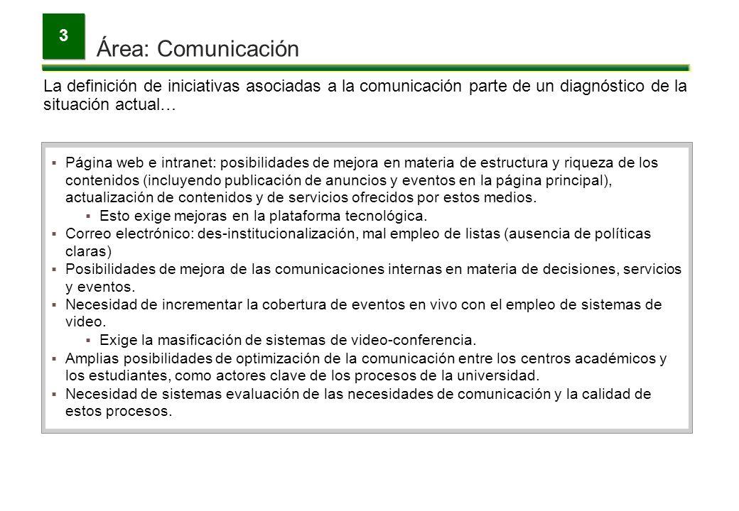 Área: Comunicación 3 Área Comunicación