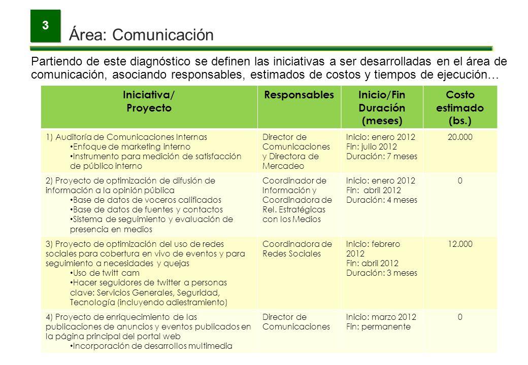 Por definir (plataforma tecnológica)