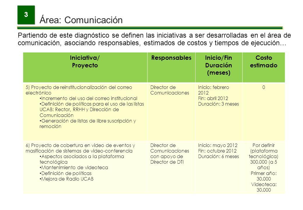 3 Área: Comunicación.