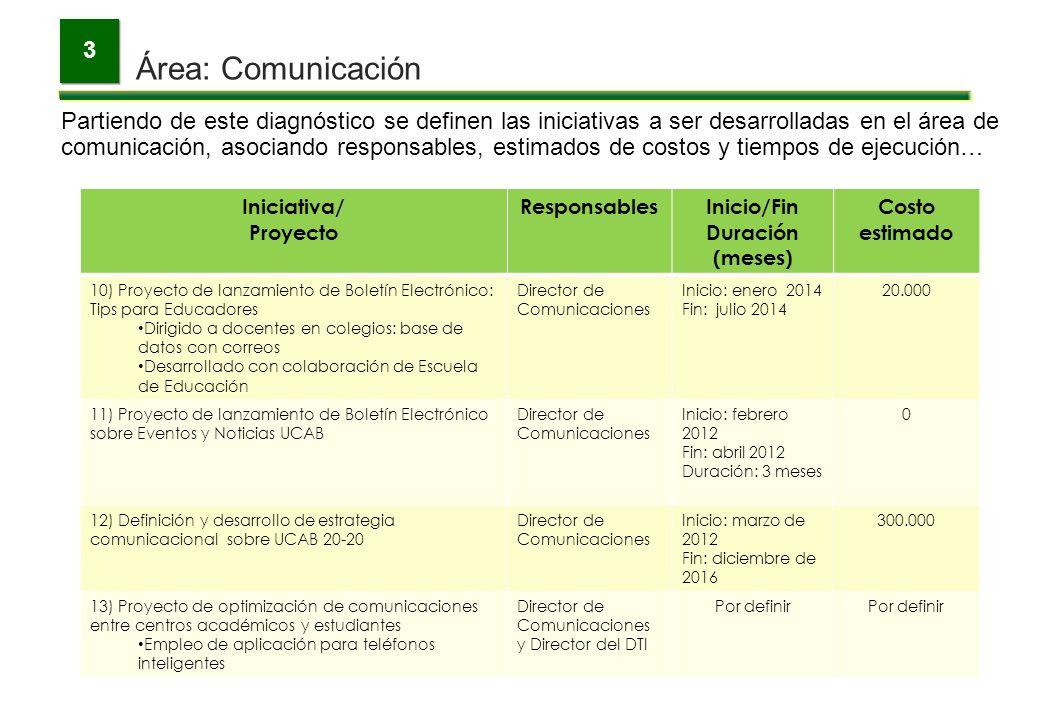 3 Área: Comunicación. Para la medición de los avances se emplearán algunos indicadores de gestión a los cuales se asignarán metas hasta el año 2015…