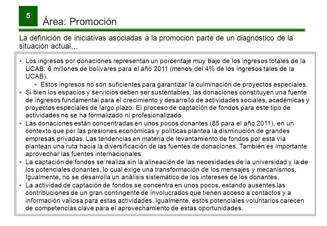 5 Área: Promoción. La definición de iniciativas asociadas a la promoción parte de un diagnóstico de la situación actual…