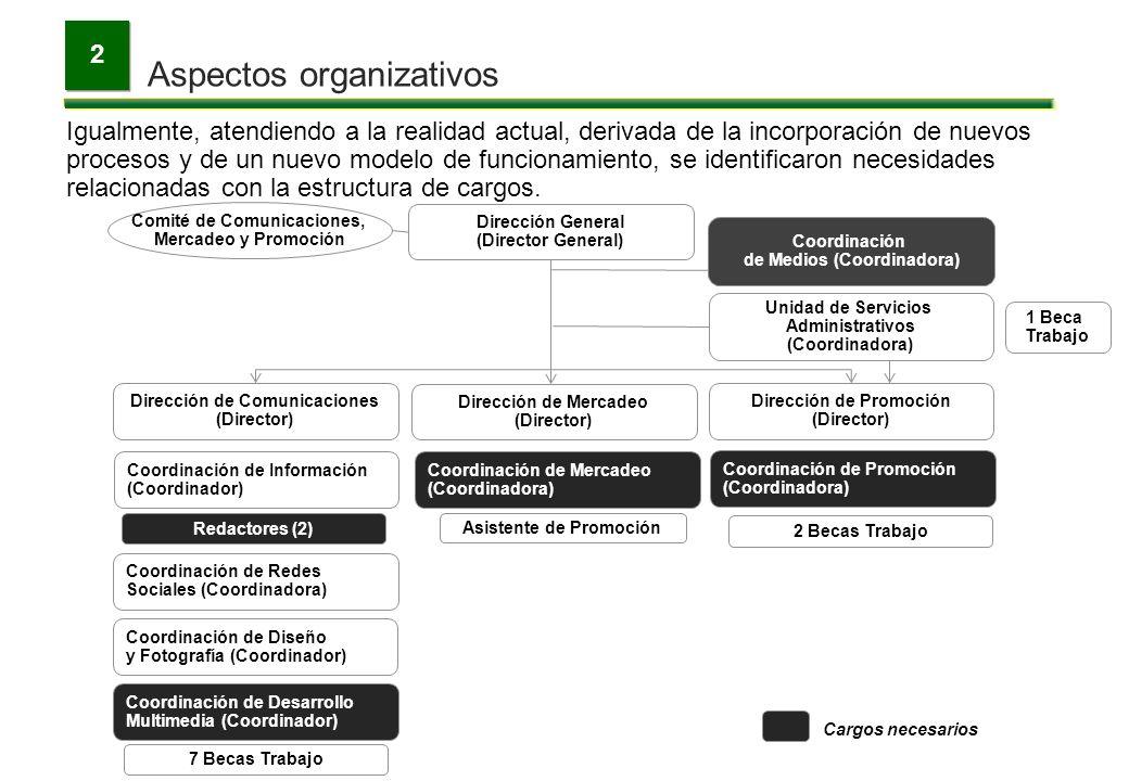 Este documento está dividido en seis secciones: