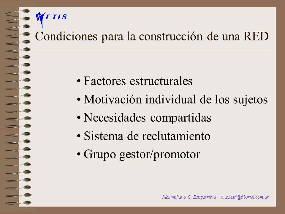 Condiciones para la construcción de una RED