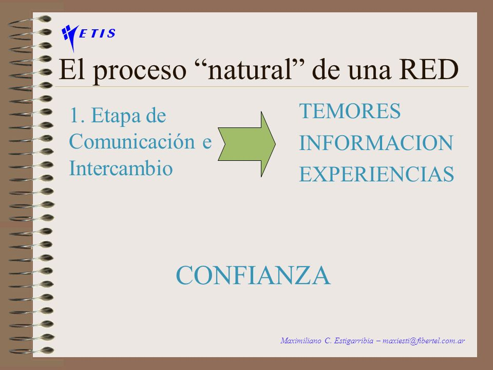 El proceso natural de una RED