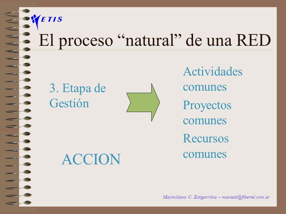 El proceso natural de una RED