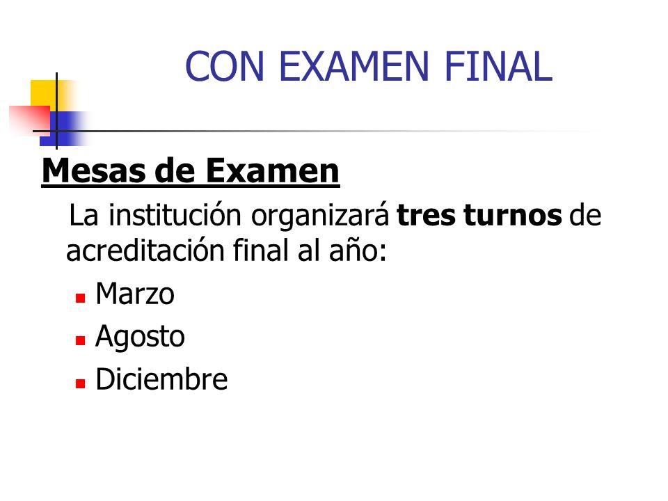 CON EXAMEN FINAL Mesas de Examen