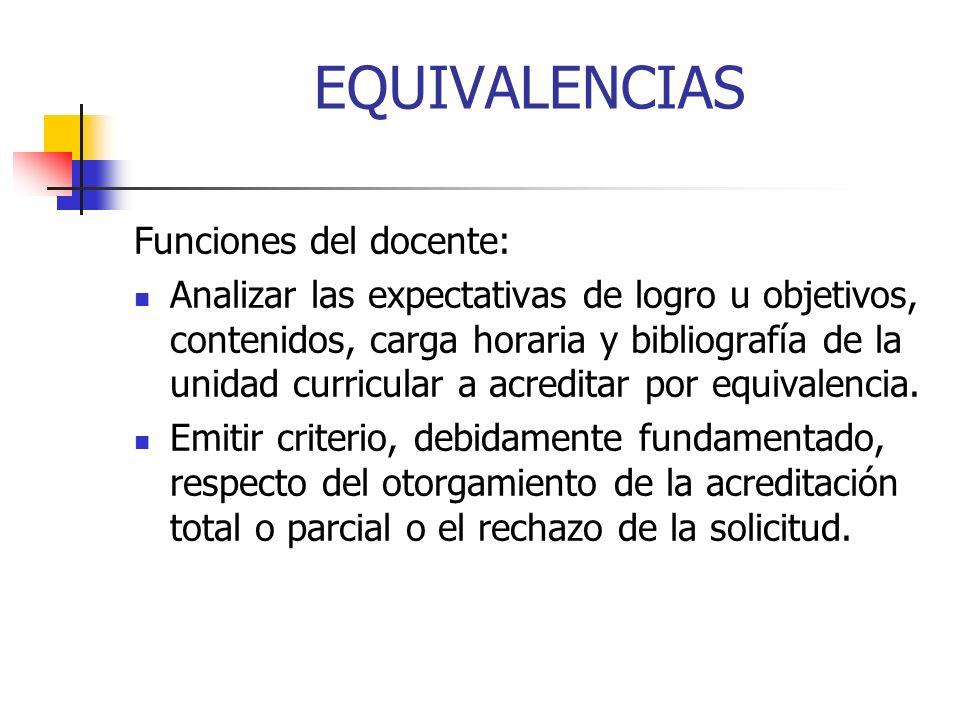 EQUIVALENCIAS Funciones del docente: