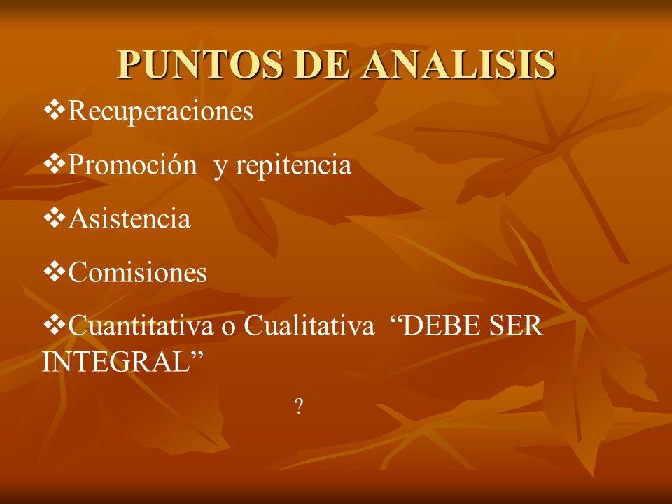PUNTOS DE ANALISIS Recuperaciones Promoción y repitencia Asistencia