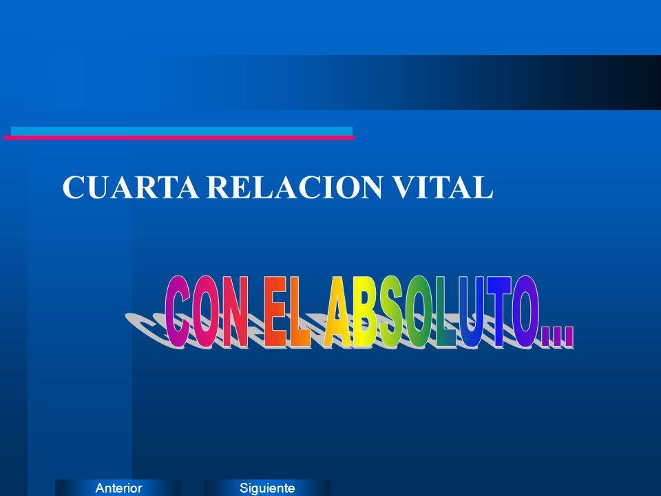 CUARTA RELACION VITAL CON EL ABSOLUTO...