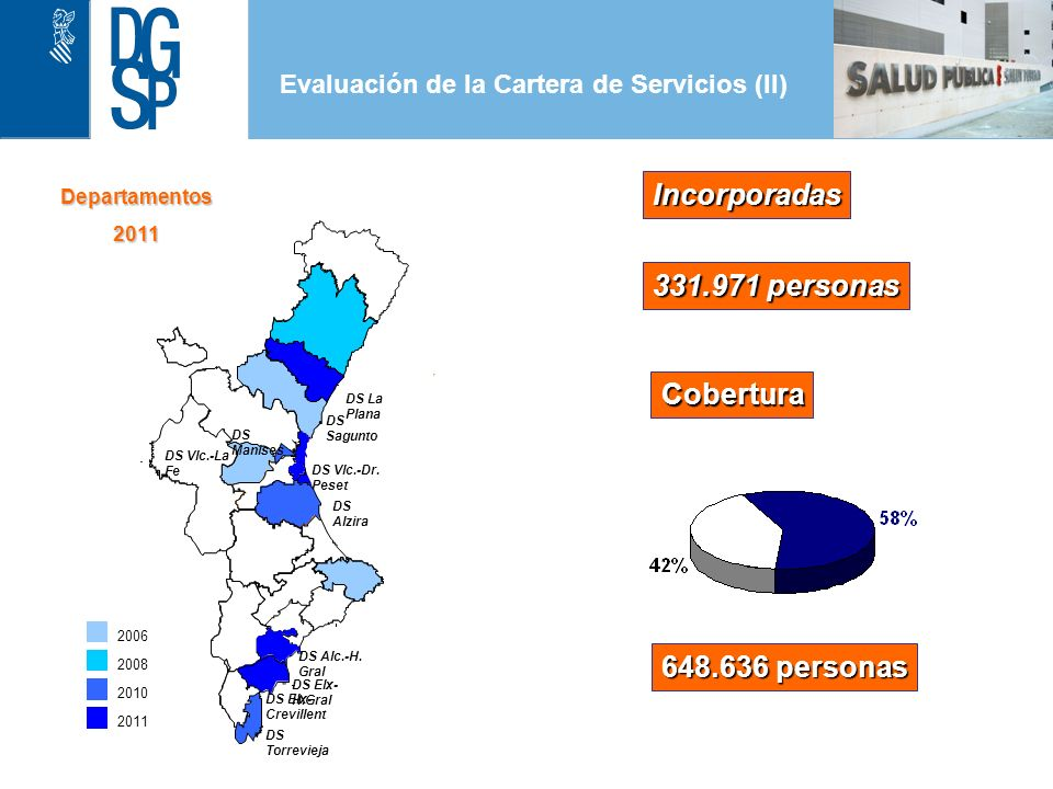 Incorporadas 331.971 personas Cobertura 648.636 personas