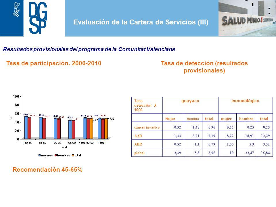 Resultados provisionales del programa de la Comunitat Valenciana