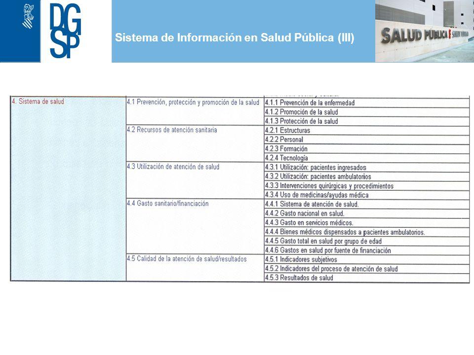 Sistema de Información en Salud Pública (III)