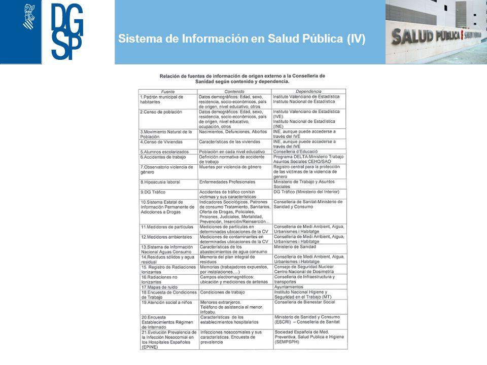 Sistema de Información en Salud Pública (IV)