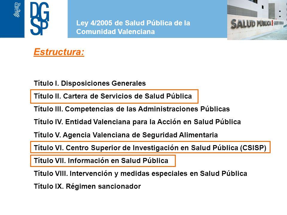 Estructura: Ley 4/2005 de Salud Pública de la Comunidad Valenciana 1