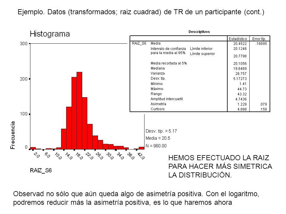 Ejemplo. Datos (transformados; raiz cuadrad) de TR de un participante (cont.)