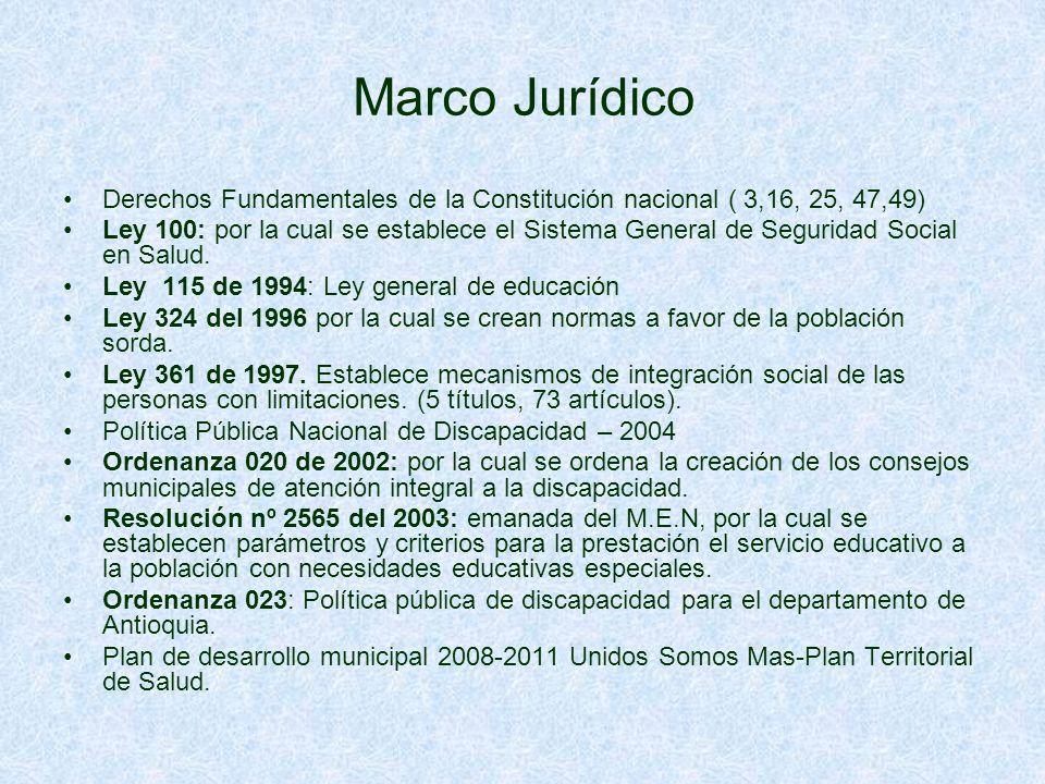 Marco Jurídico Derechos Fundamentales de la Constitución nacional ( 3,16, 25, 47,49)