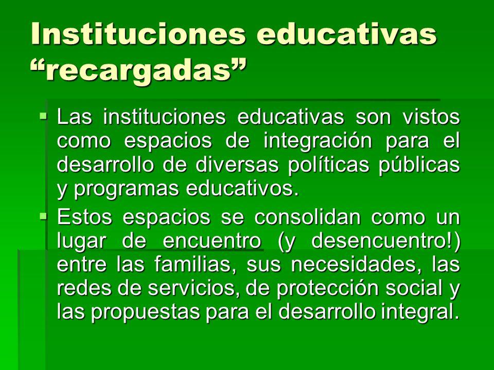 Instituciones educativas recargadas
