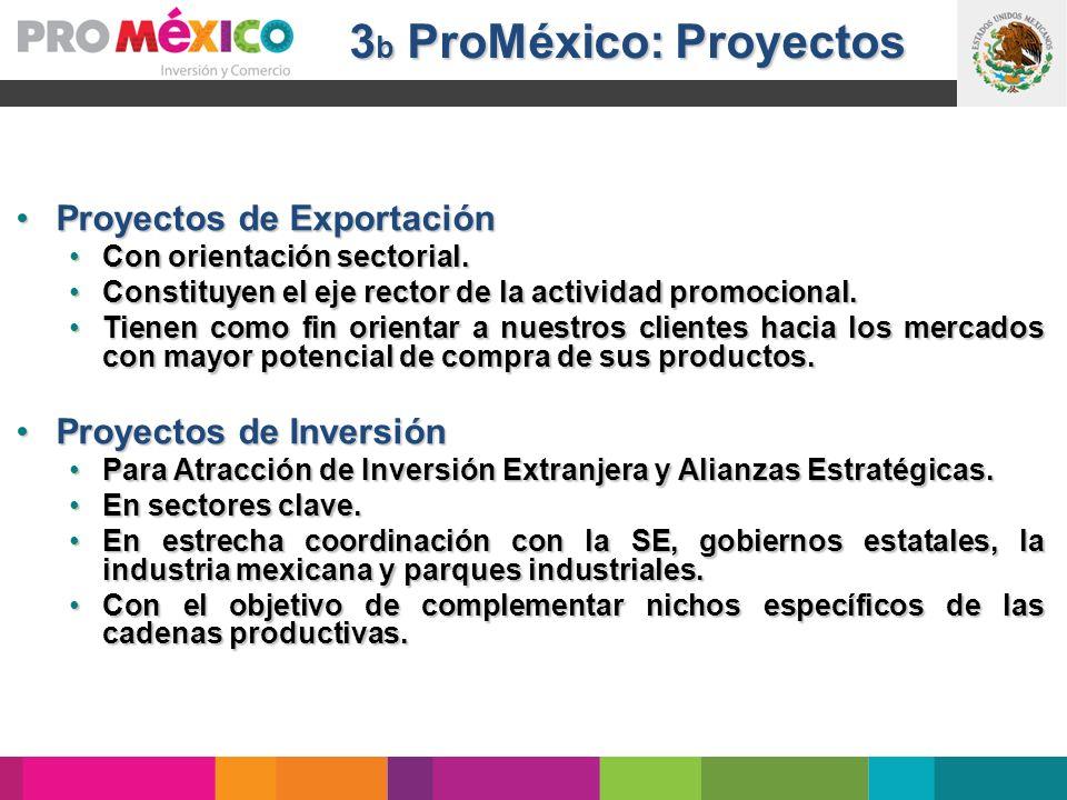3b ProMéxico: Proyectos