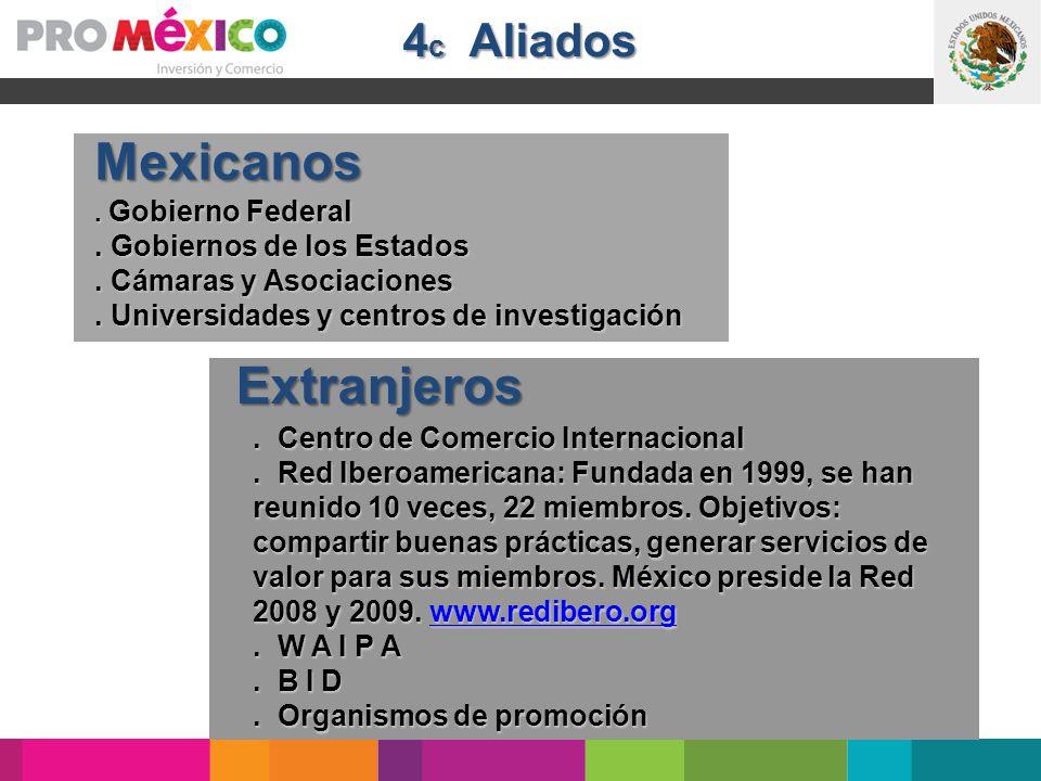 Mexicanos Extranjeros 4c Aliados . Gobiernos de los Estados
