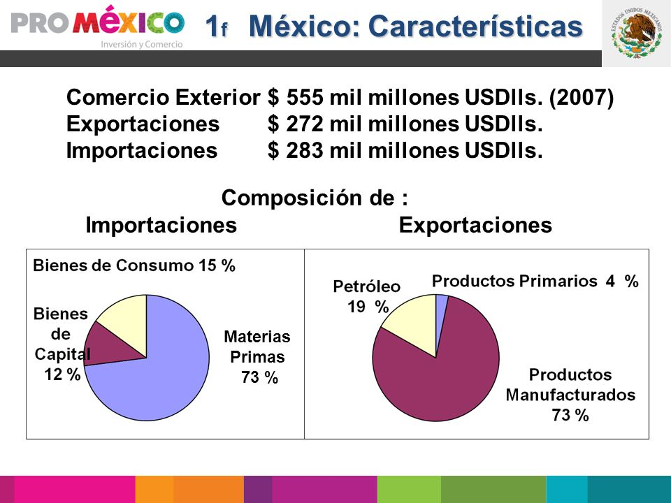 1f México: Características