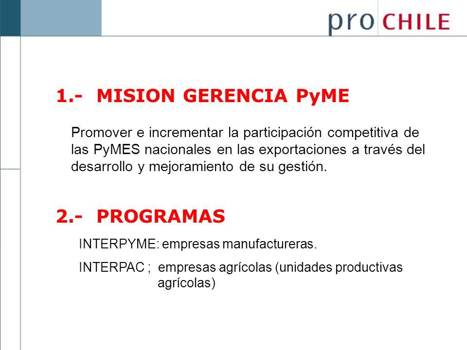 1.- MISION GERENCIA PyME 2.- PROGRAMAS