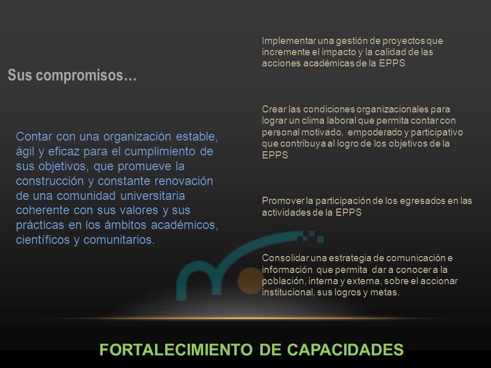 FORTALECIMIENTO DE CAPACIDADES