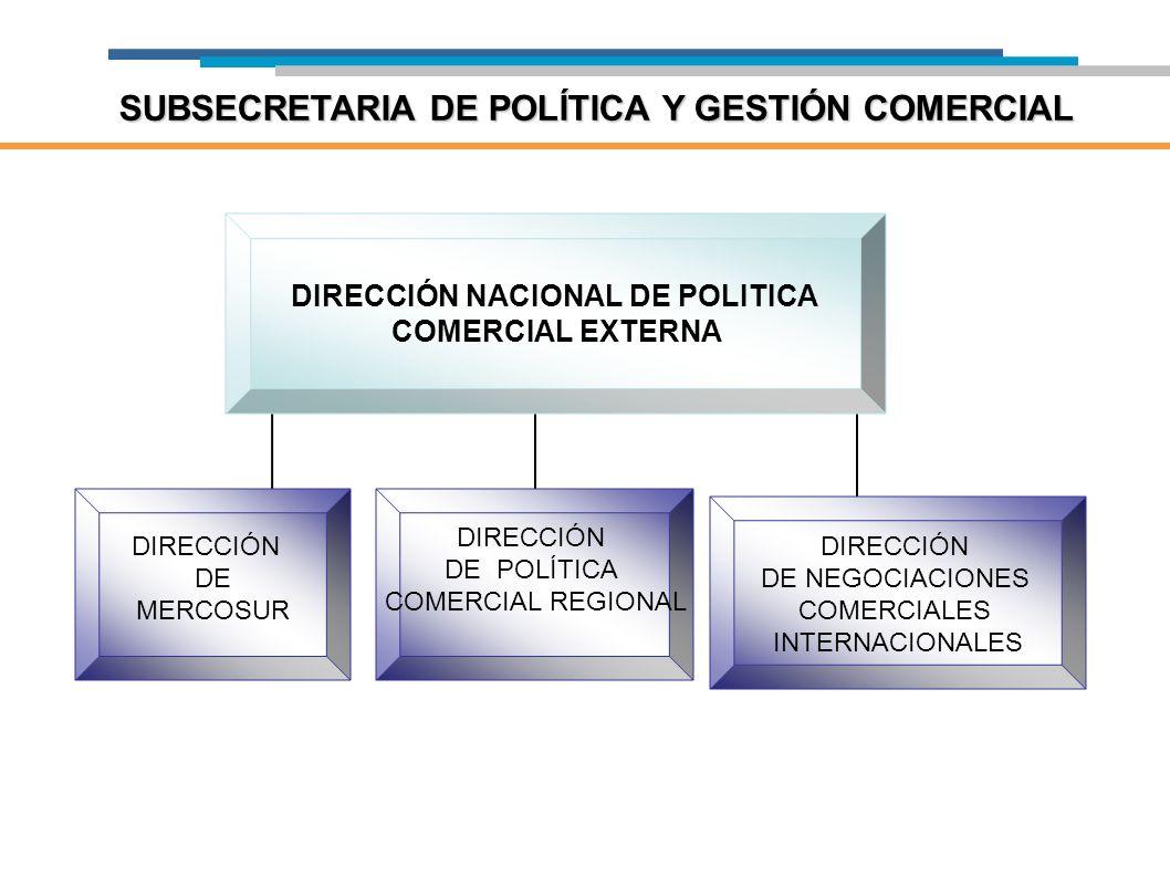 SUBSECRETARIA DE POLÍTICA Y GESTIÓN COMERCIAL