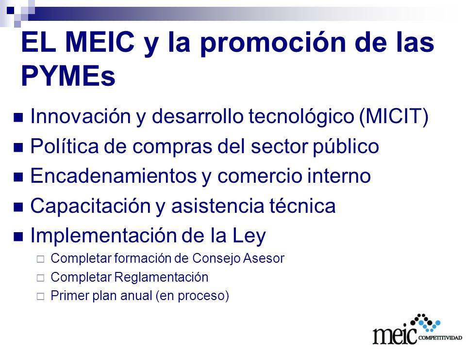 EL MEIC y la promoción de las PYMEs