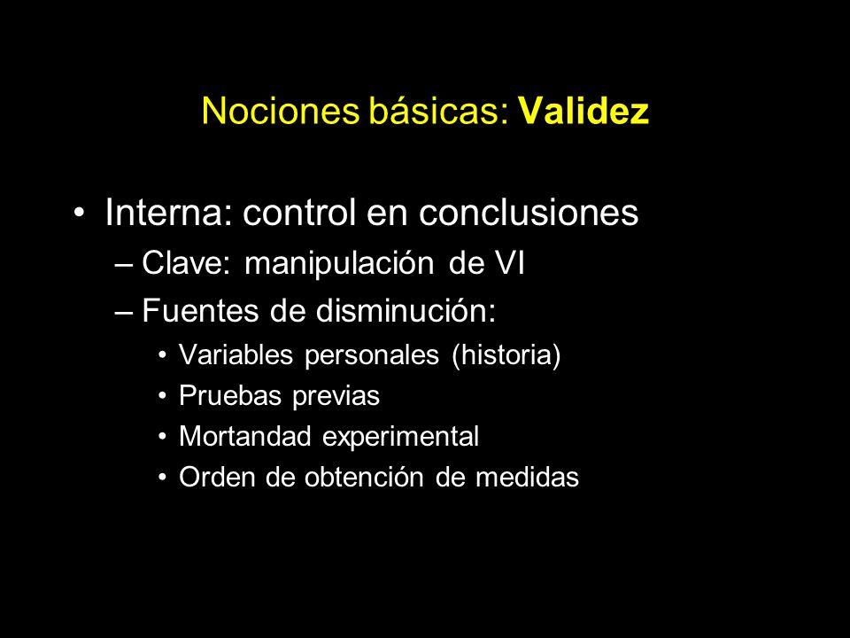 Nociones básicas: Validez