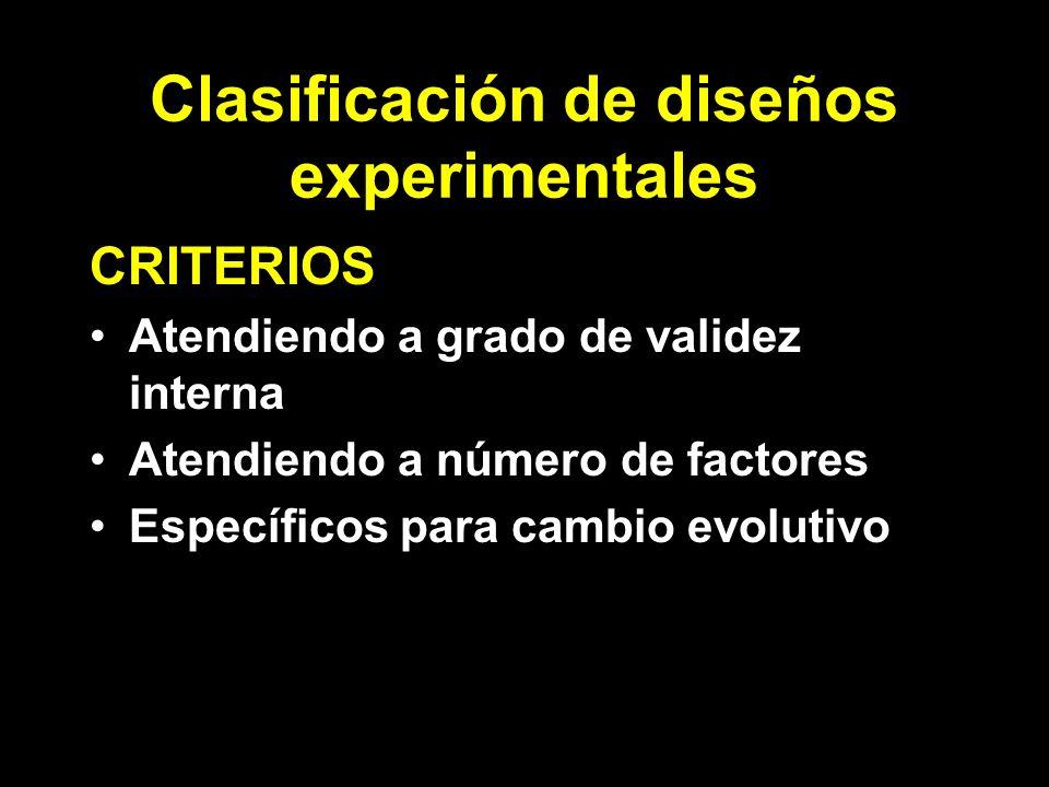 Clasificación de diseños experimentales